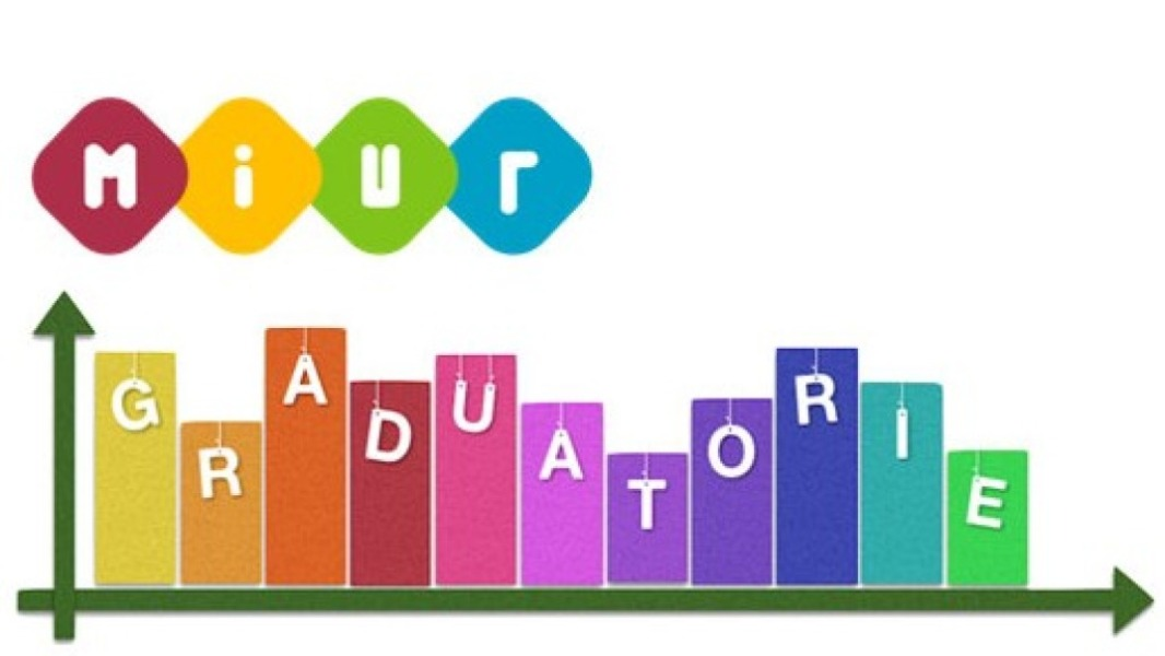 Graduatorie di Istituto personale Docente e ATA...