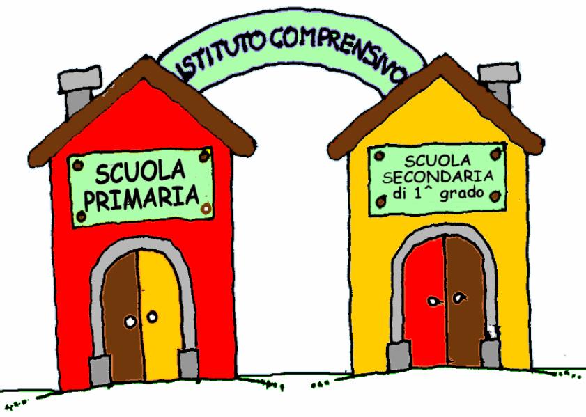 PROGETTO CONTINUITA' - OFFERTA FORMATIVA SCUOLE...